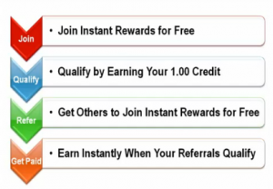 Instant Rewards Review 300x208 Instant Rewards Review   Can You Really Make Money with Instant Rewards?